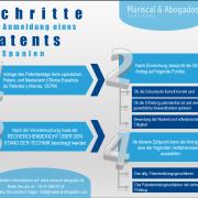Das spanische Patenterteilungsverfahren