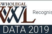 Logo WWL 2019