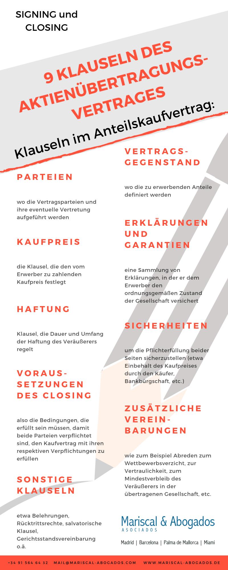 09 2018 Der Kaufvertrag von Gesellschaftsanteilen_ Signing und Closing
