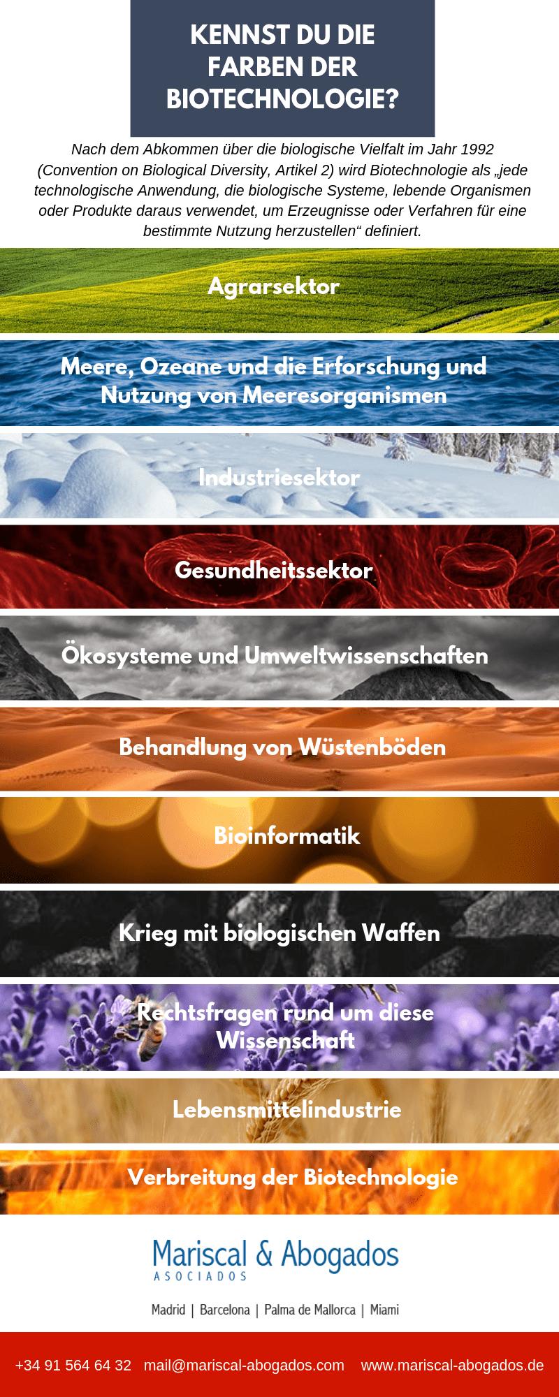 58 2016 Kennst du die Farben der Biotechnologie_