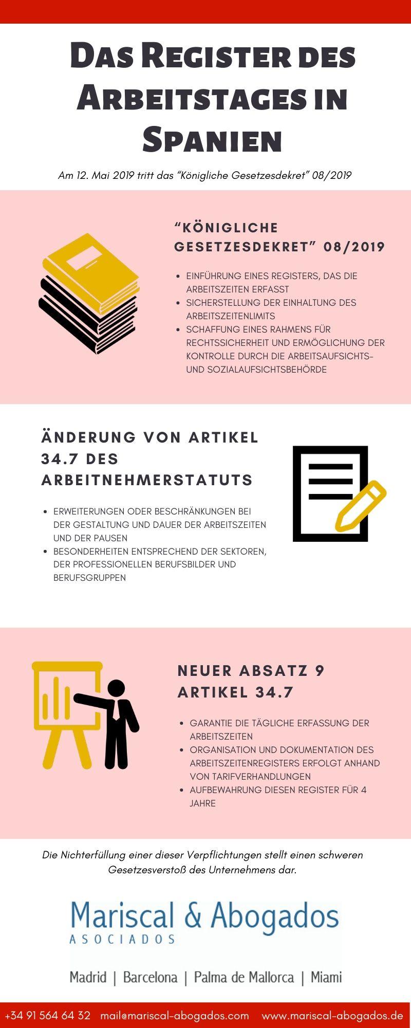 Desayuno 27_3 - Das Regsiter des Arbeitstages in Spanien (diapositiva 40 y artículo 23 2019)