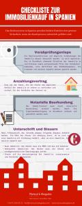 157 2014 Checkliste zur Immobilienkauf in Spanien