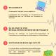 07 2020 Unterstützende Maßnahmen für Unternehmen in Spanien